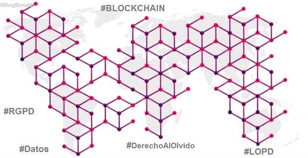 Blockchain vs Derecho al Olvido